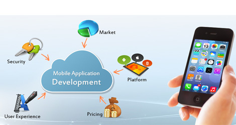 Mobile App Development in Edmonton