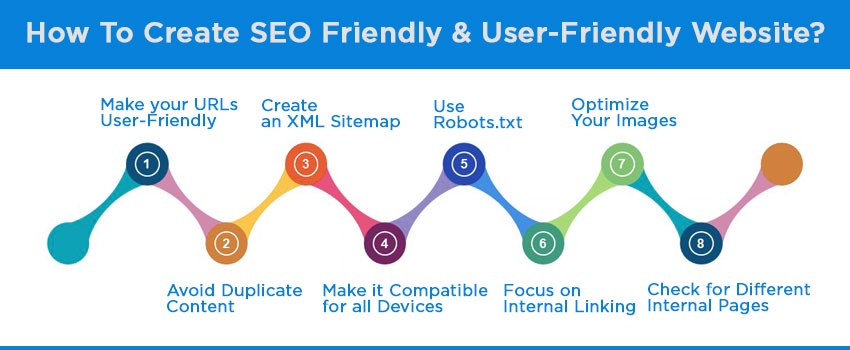 create-SEO-Friendly-&-User-Friendly-Website